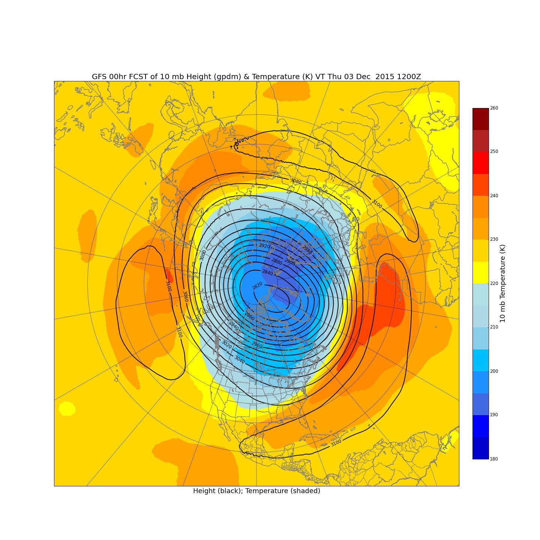 10Mb upper air plot.